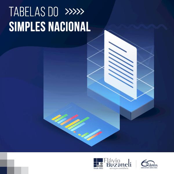 Simples Nacional - Capítulo 06 - As tabelas do simples nacional